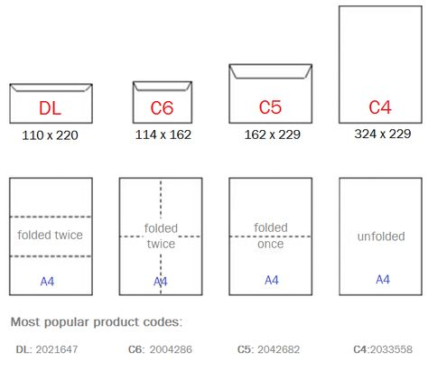 C Series  Sizes    Standard Paper Size Envelope Sizes
