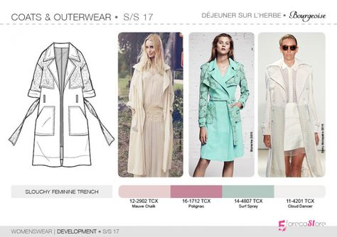 Bourgeoise, Flamboyant, Impression, Survivalist SS17 | Womenswear| Development | Coat & Outerwear | 5forecastore
