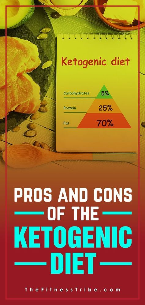 Pros And Cons Of The Ketogenic Diet There Is A Lot Of Skepticism Around The Ketogenic Diet We D Ketogenic Diet Ketogenic Diet Plan Ketogenic Diet Meal Plan