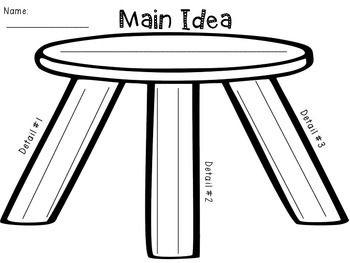 Main Idea Graphic Organizer Graphic Organizers Main Idea Graphic Organizer Main Idea