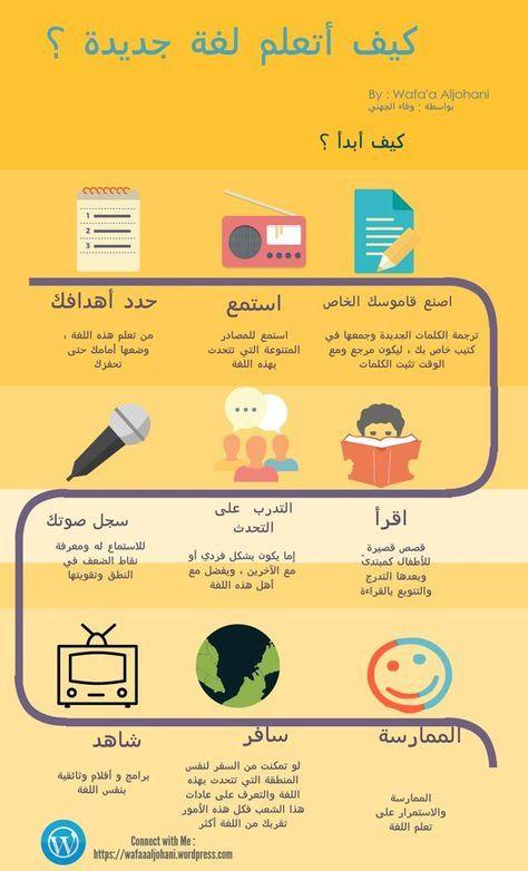 ص بح On Twitter Life Skills Activities English Language Learning Grammar Learning Websites