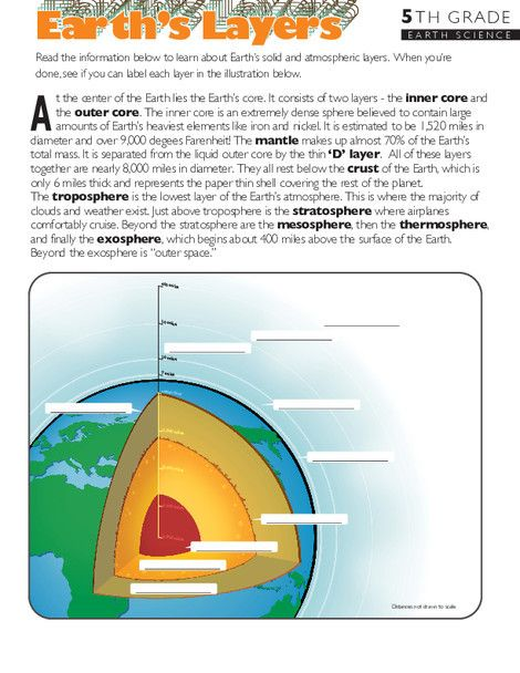 Learn About The Earth S Layers Worksheet Education Com Earth Layers Earth And Space Science Earth Science