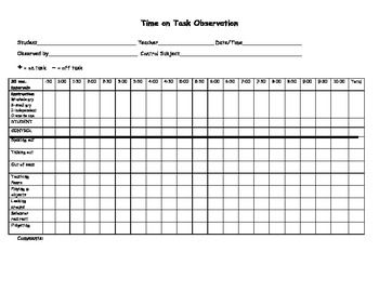 Special Education Time On Task Observation Chart Special Education Education Education Documentation