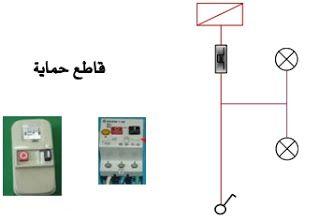 تحميل كتاب الاساسيات في تخصص الأجهزة والالات المكتبية يحتوي الكتاب على اربعة ابواب هي السلامة المهنية والتوصيلات الكهربائ Electronic Products Power Strip Basic