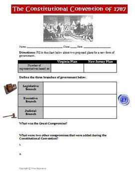 Constitutional Convention Activities Convention Activities