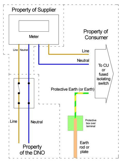 House Schematic Wiring