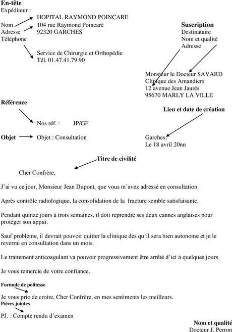 Formule De Politesse Pour Lettre Au Procureur De La Republique Paperblog Politesse Exemple De Lettre Lettre A