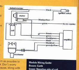 Image Result For Ford Electronic Ignition Wiring Diagram Ford Truck Diagram Ford