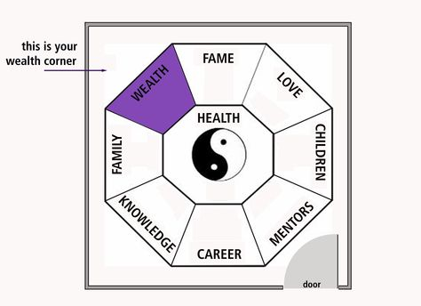 Feng Shui Home Office Layout With Images Feng Shui Home Office