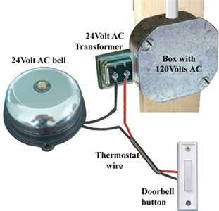 I WANT CKT DIAGRAM OF SIMPLE CALLING BELL - Fixya | electrical | Pinterest | Electrical wiring and Craft  sc 1 st  Pinterest & I WANT CKT DIAGRAM OF SIMPLE CALLING BELL - Fixya | electrical ... Aboutintivar.Com