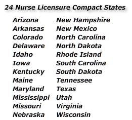 How To Get A Nursing License In South Dakota