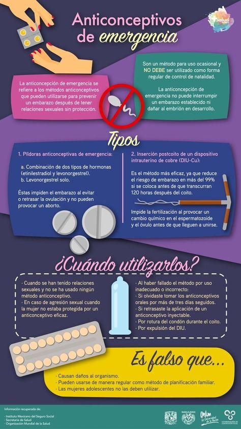 550 Ideas De Salud Fertilidad Fertilidad Salud Infertilidad