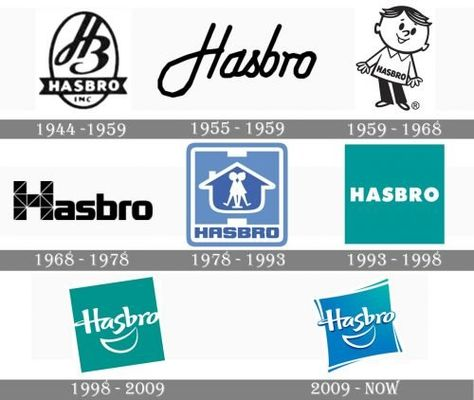 Pin By Cristina M On Logos In 2021 Logos Hasbro Meant To Be