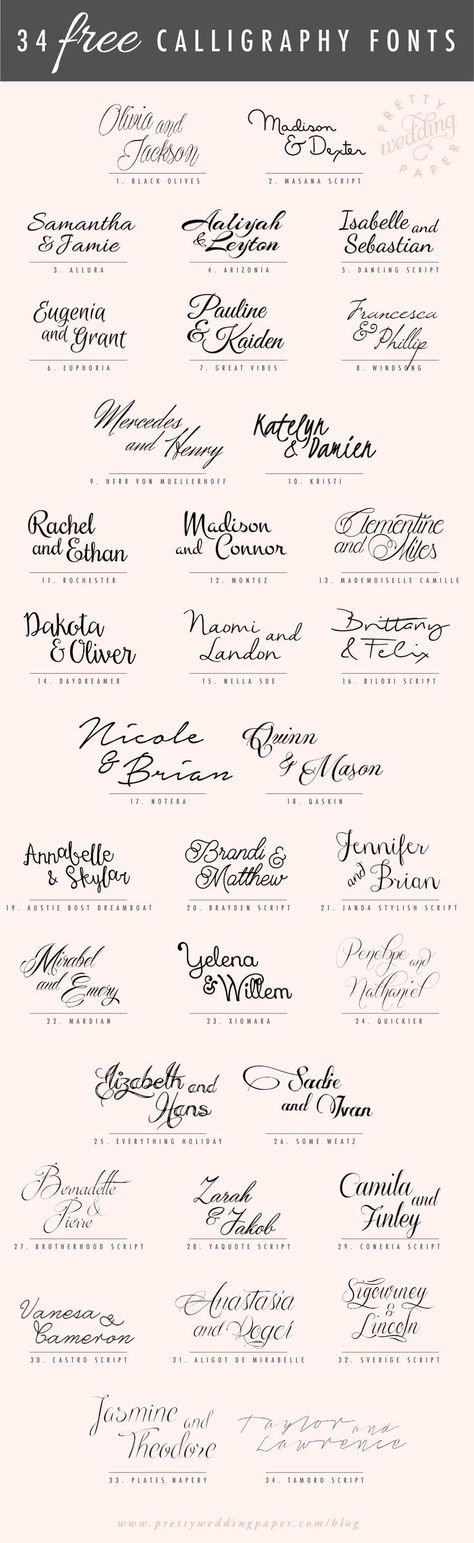 5 BEST FONT PAIRS FOR SQUARESPACE Fonts, Passion and Typography - best font size for resume