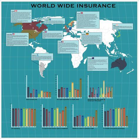 Worldwide Insurance Statistics Infographic Barselona Ispaniya