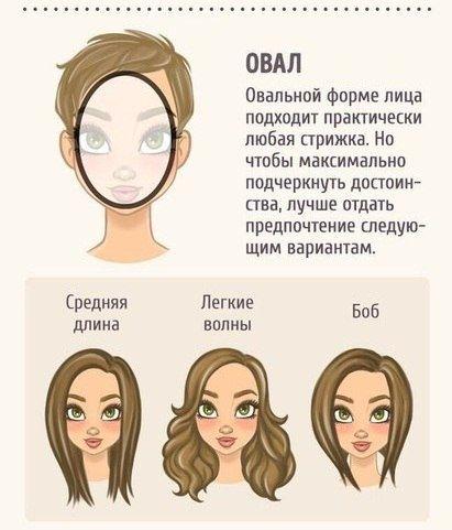 Причёски для формы лица