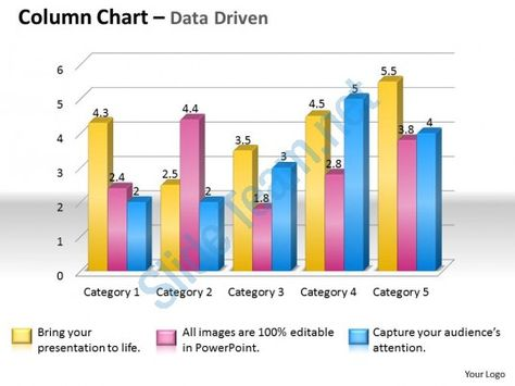 data driven 3d grouped data bar chart powerpoint slides Slide01 - bubble chart