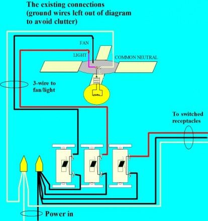 Converting An Existing Ceiling Fan To A Remote Control Ceiling Fan With Remote Ceiling Fan Wiring Ceiling Fan
