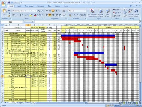 75 Beautiful Gallery Of Excel Chart Template Dashboard Building