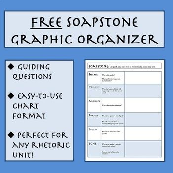 Soapstone Should Be An Integral Part Of Any Rhetoric Unit A It Easily Allow Student To Asses The Rhet School Work Organization Graphic Organizers Difference Between Preci And Paraphrase