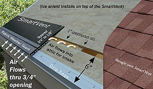 Pin On Roofing Ventilation