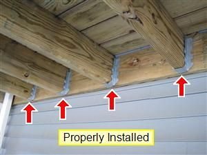 Exterior Inspection | Your Home Inspection Checklist