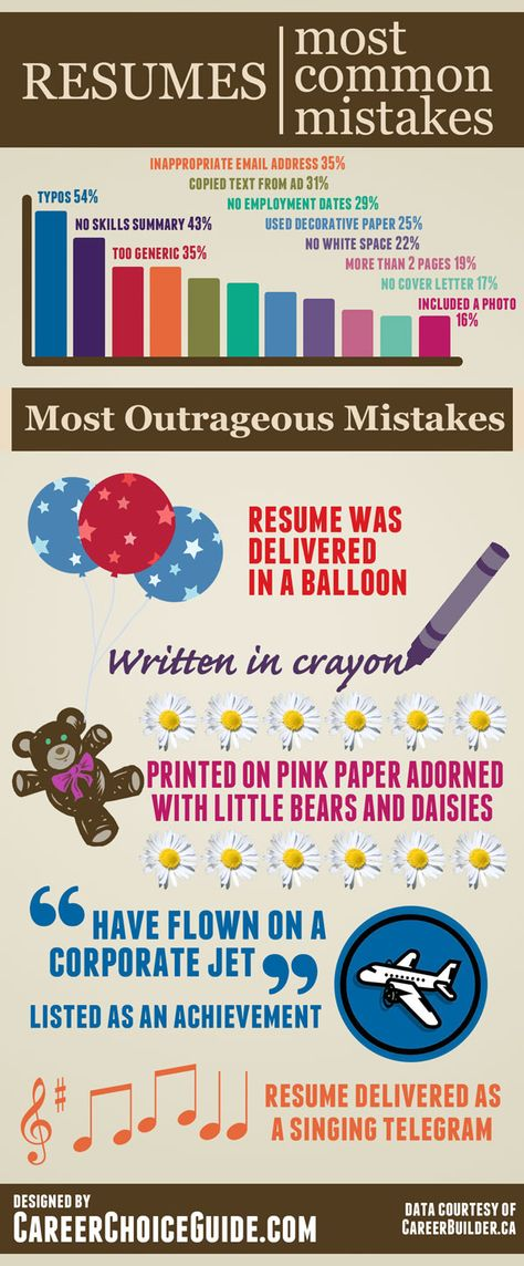 Resume Writing Quick Tip - It is almost never a good idea to go back
