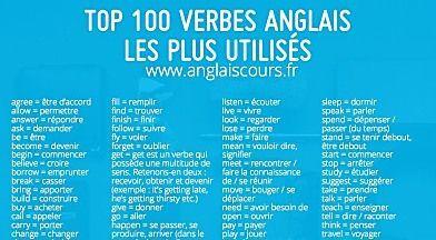 Le Top 100 Des Verbes Anglais Les Plus Utilises Apprendreanglaisfacile Anor Idioma Frances Thing 1