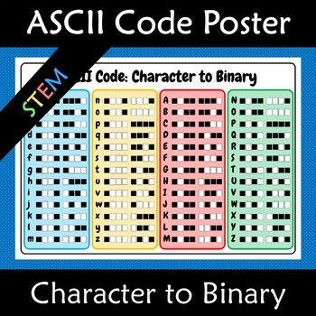 Binary Coding Unplugged Ascii A3 Poster | STEM | Coding
