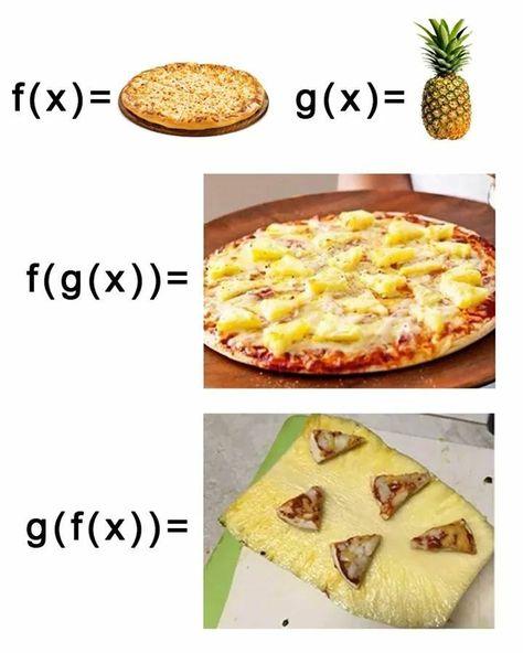 #math #calculus #functions highschool maths
