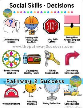 Social Skills Visual Posters By Pathway 2 Success Teachers Pay Teachers Social Skills Teaching Social Skills Social Emotional Skills