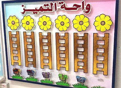 افكار لوحة تعزيز السلوك الايجابي للطلاب لوحات تعزيز سلوك الطالب بالعربي نتعلم Holiday Decor Holiday Decor