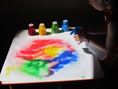 Tempura Paint Projects For Kids Toddler Painting Activities Preschool Arts And Crafts Preschool Creative Art