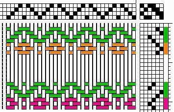 Поделка изделие Плетение Схемы для ситца Бумага Бумага ...