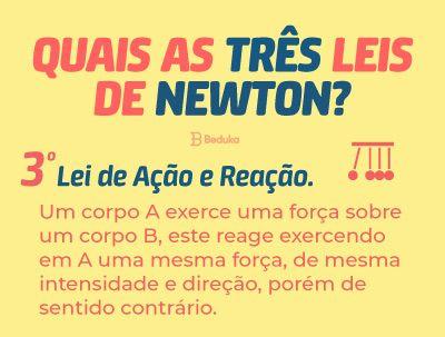 Quais As Tres Leis De Newton Dinamica Enem Completo Leis