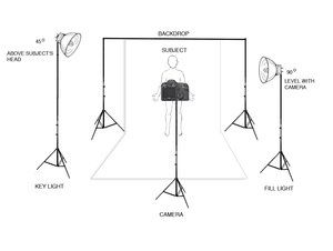 newborn photography studio setup Google Search photography