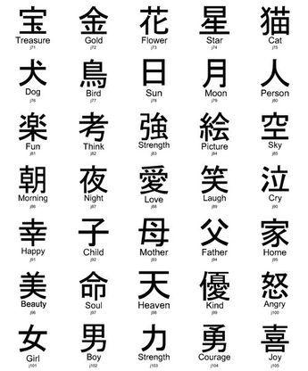 japanska tecken betydelse