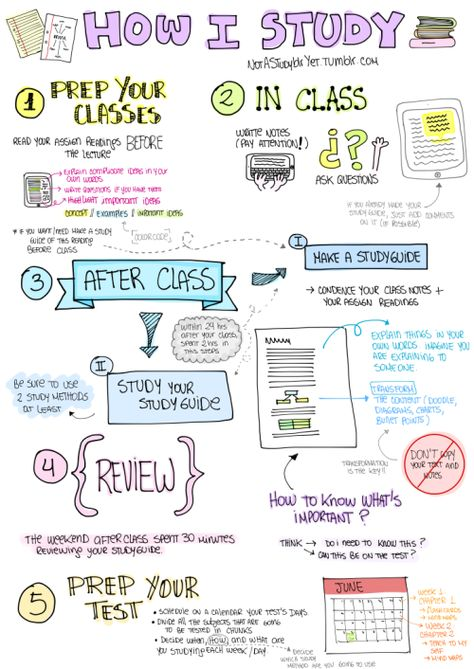 notastudyblryet: MY STUDY SYSTEM Hi, as my first post, here is... ✿ Self Study / eLearning / Learning Languages / Learning techniques / Learning Tips / Spanish Language  ✿ Pin for later!
