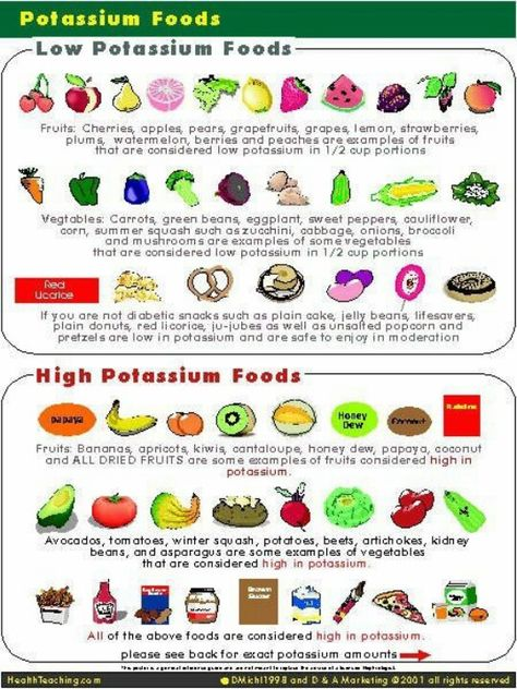 Potassium good in moderation broccoli is also on the high list. Certain medications require a low potassium diet- this chart is helpful as am increase and decrease cheat sheet!