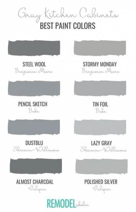 Kitchen Paint Colors Valspar Gray 61 Ideas Grey Kitchen Cabinets Kitchen Design Color Grey Kitchen