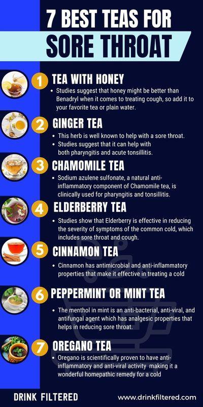7 Best Teas For Sore Throat Sore Throat Tea Best Tea Best Herbal Tea
