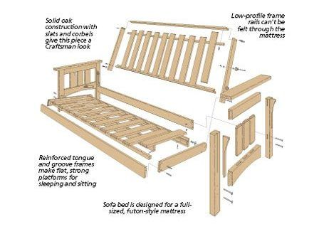 Sofa Frame Plans Brilliant Free Diy