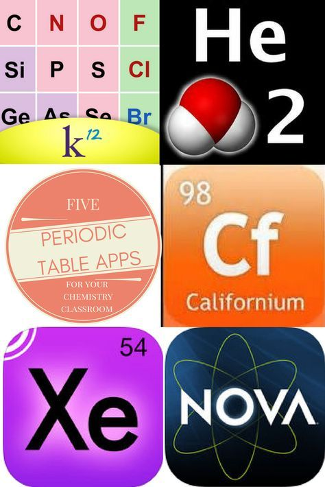 1267 best Chemistry images on Pinterest Physical science, Physics - new periodic table app.com