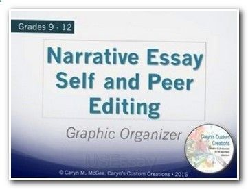 Custom cheap essay editor site for school research paper topics relating to children