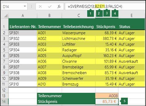 Sverweis Beispiel Excel Tipps Pc Programme Lernen