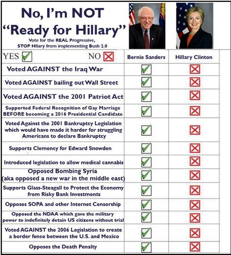 Jessewilliams In A Series Of Tubes Hillarious Bernie Sanders For President Bernie Sanders