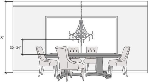 How To Hang A Chandelier Steven And Chris Dining Room Pendant