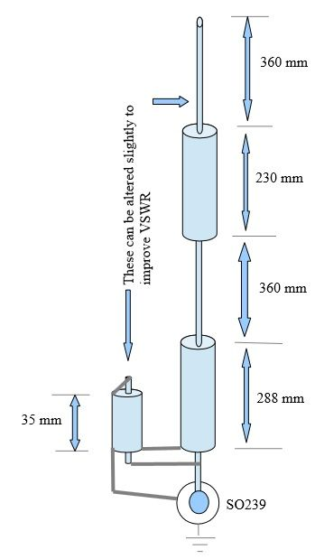 2M ( 144Mhz ) 70CM (430 Mhz) Coax Collinear | Antenna, DIY (HF & VHF