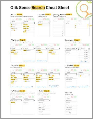 Qlik Design Blog : Qlik Sense Search Cheat Sheet | Qlik