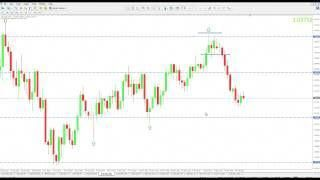 Unbelievable Simple Forex Trading Strategy No Indicators Tags